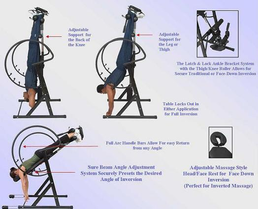 Charmant What Is The Benefit Of The Pro Max Inversion Table Face Down Positions? The  Face Down Position Allows For:   Added Stretching U0026 Exercise Capabliites